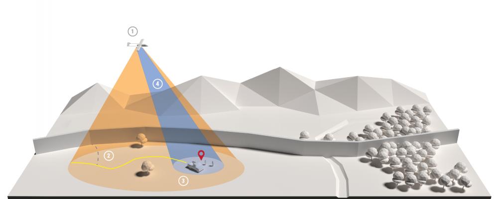 BorderCONOP_Diagram